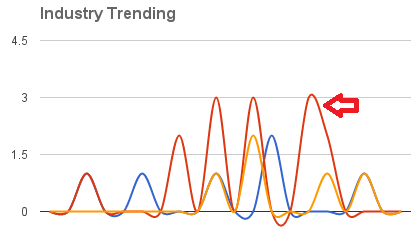 Education-Industry-Trend.png