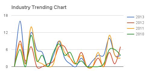 Industry-Trends.png