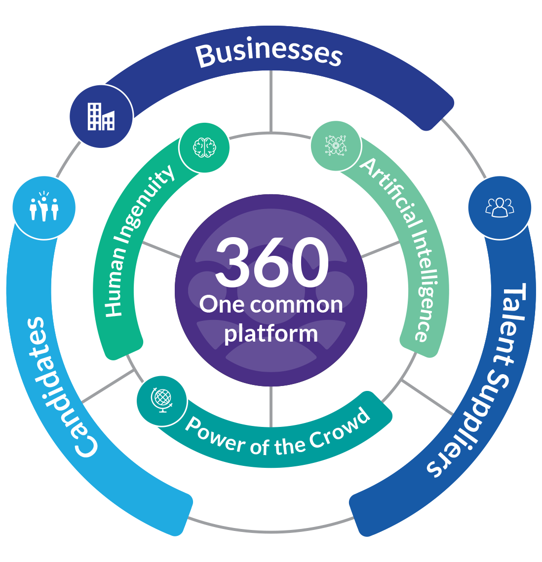 CS_360_Components